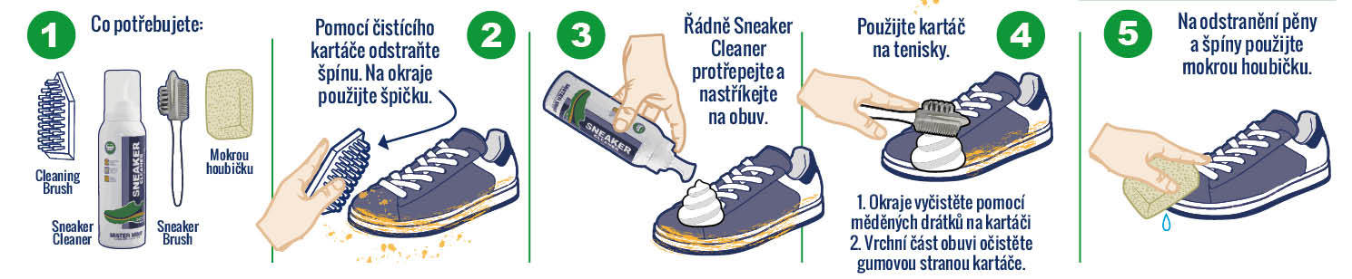 Sneaker-Cleaner-Czechia.jpg#asset:17490
