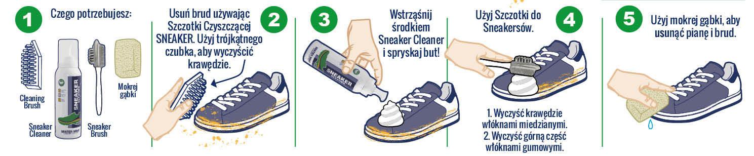 Sneaker-Cleaner-Poland.jpg#asset:17493
