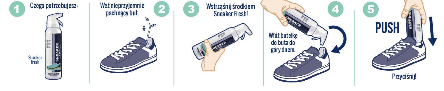 Sneaker-Fresh-Poland.jpg#asset:17537