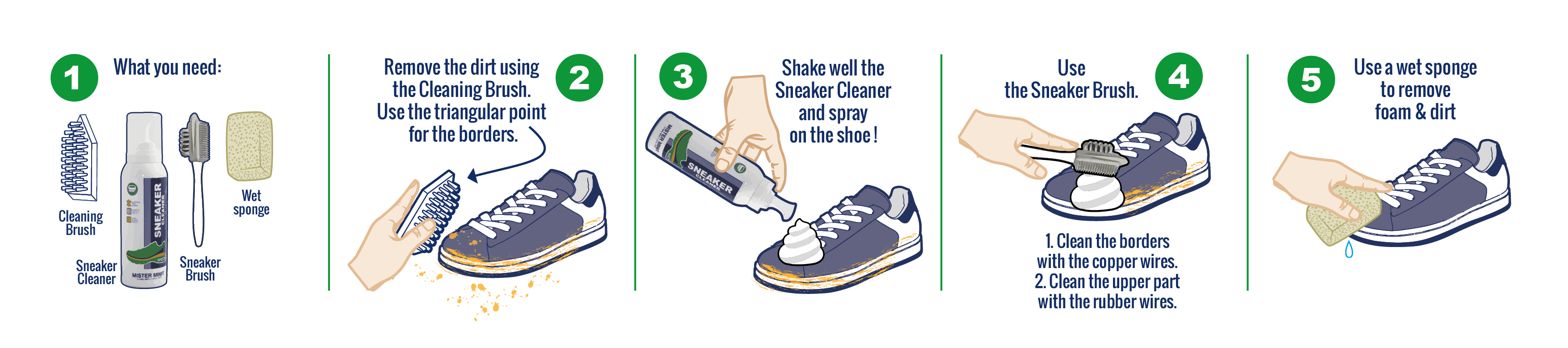SneakerCleaner_steps.jpg#asset:12593