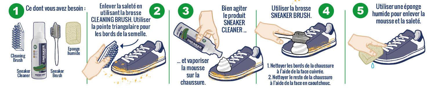Sneaker_steps-Comment-utiliser-Sneaker-Cleaner.jpg#asset:17482